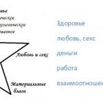 Как стать успешным трейдером? Психология трейдера