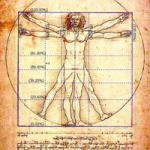 Уровни Фибоначчи – построение и эффективные приемы торговли