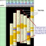 Кластерный анализ в трейдинге